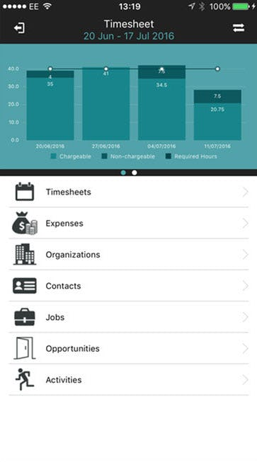 Synergist Software - Mobile view
