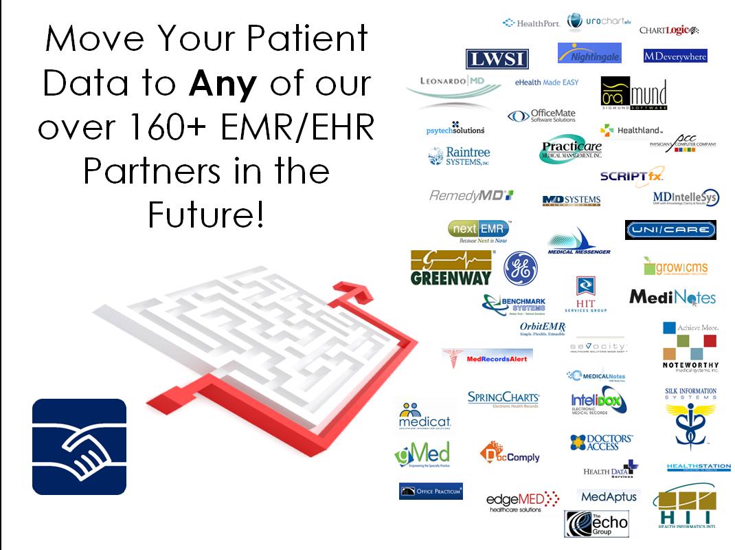 Rcopia-MU Software Partners