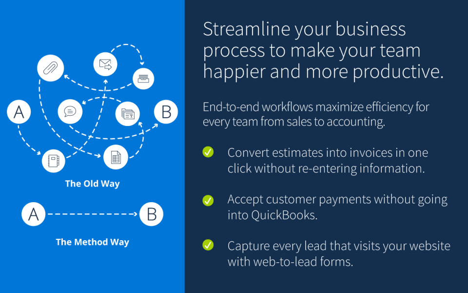 Method CRM Software - With QuickBooks and Method:CRM integration, you can automate your workflow from lead generation, customer management, and invoicing to streamline your business process.