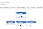 HaloITSM screenshot: HaloITSM asset management