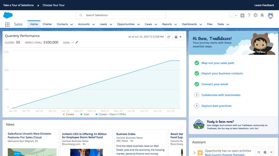 Salesforce Essentials Software - Home
