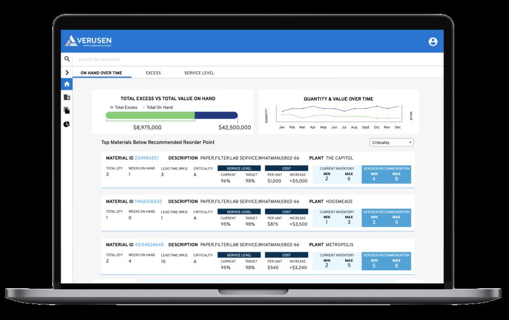 Verusen Software - Strategic Supplier Alignment