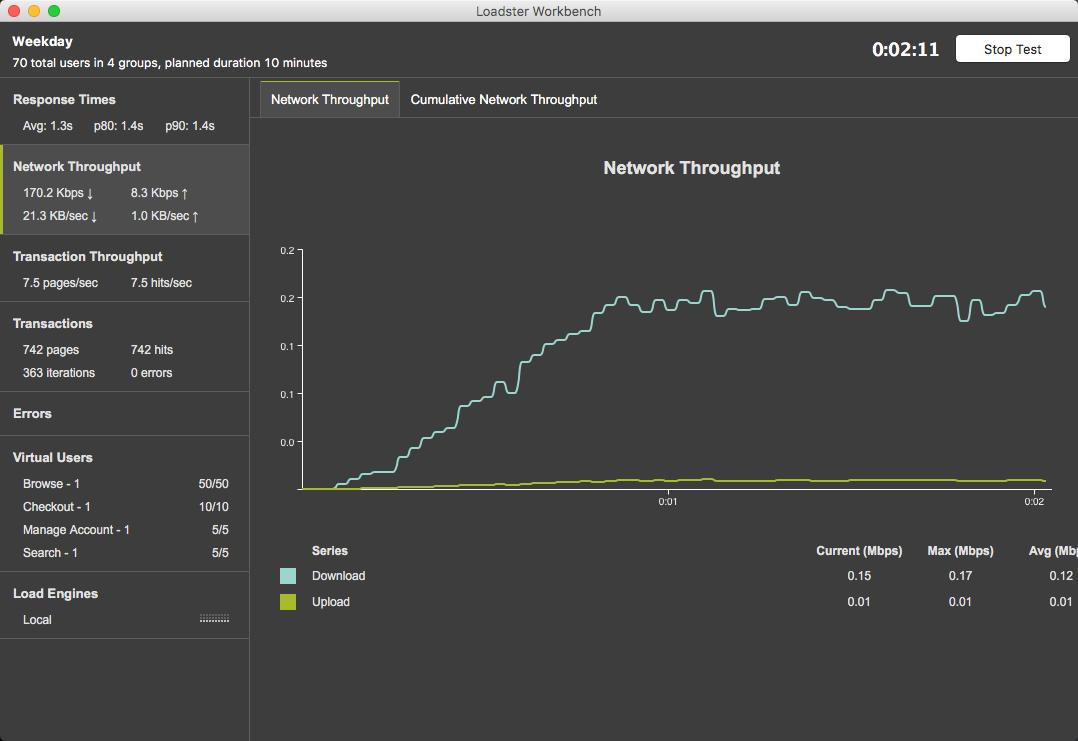 Loadster network throughput analytics