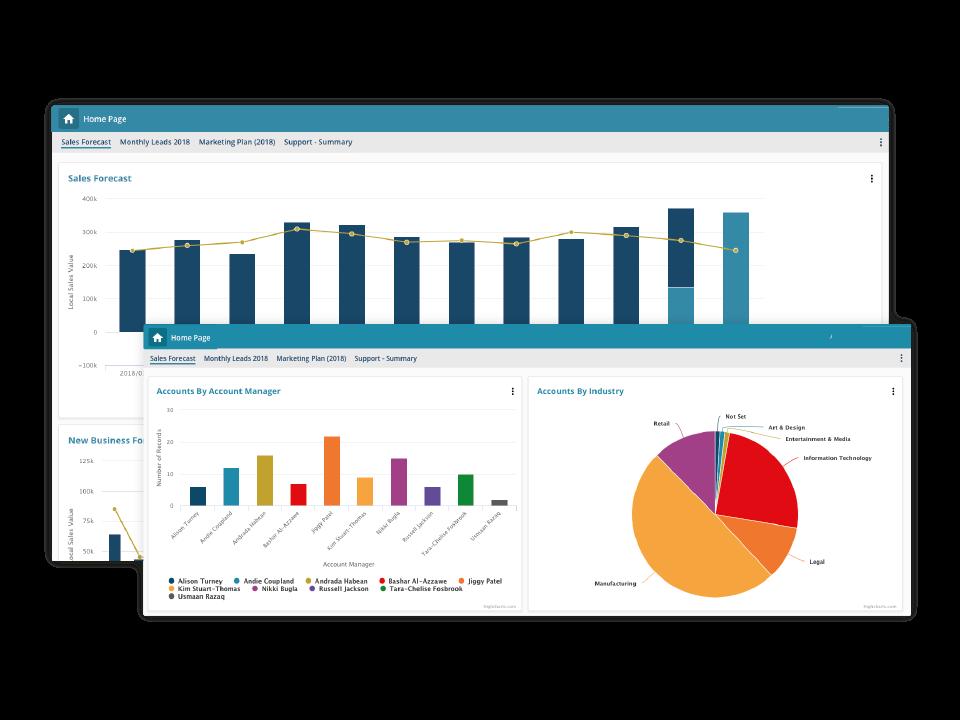 Gold-Vision CRM Software - Gold-Vision sales