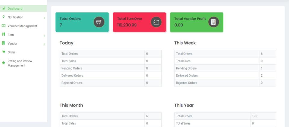TagMyOrder status tracking