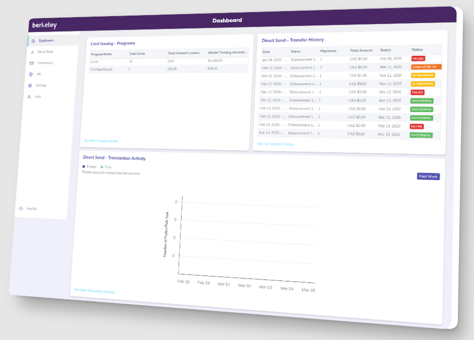 Berkeley Payment activity tracking