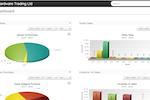 Capture d'écran pour onclouderp : OnCloudERP dynamic dashboard screenshot