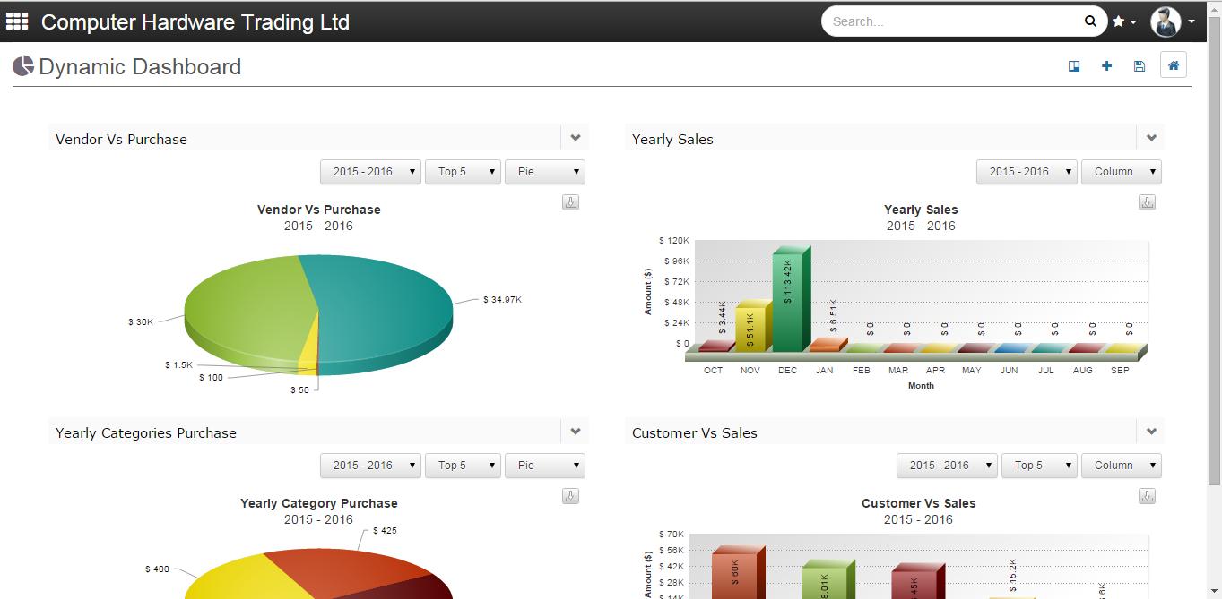 OnCloudERP dynamic dashboard screenshot