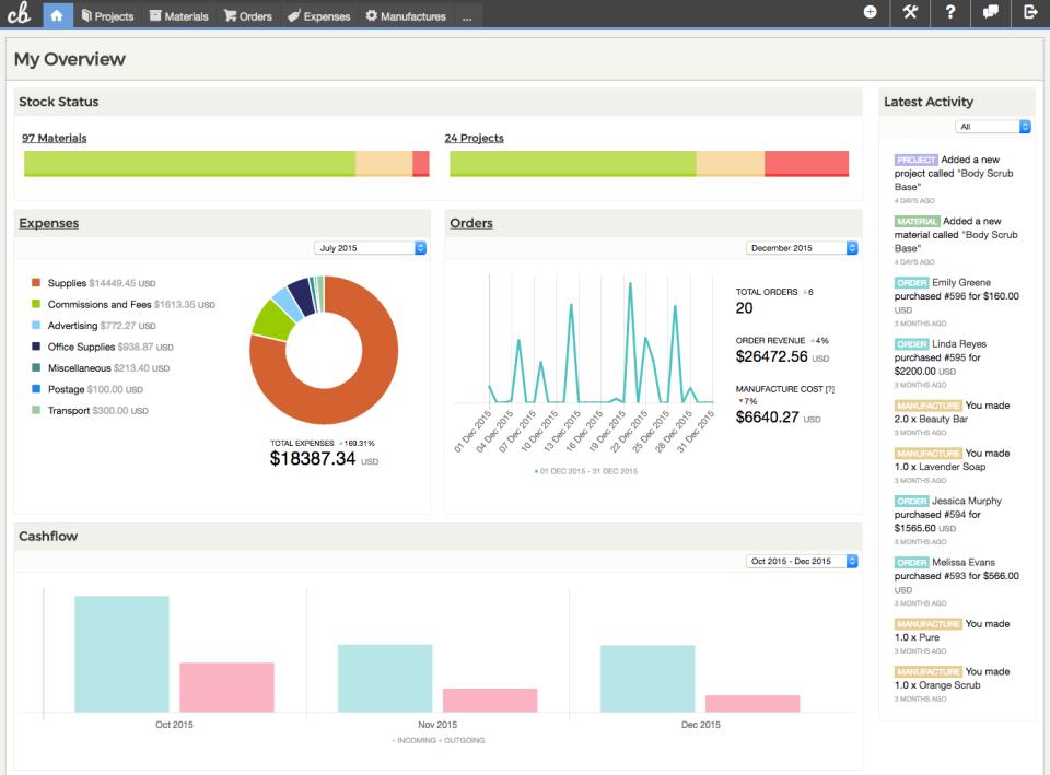 Craftybase screenshot: Craftybase activity dashboard