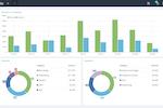 Flowlu screenshot: Financial Report