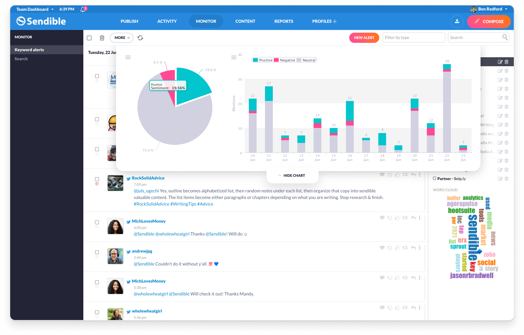 Sendible Software - Proactively monitor conversations on Facebook, Twitter, Instagram, YouTube and LinkedIn to keep you in the know. Respond to comments and direct messages in one place and keep an eye on your client's brand, industry and competitors.