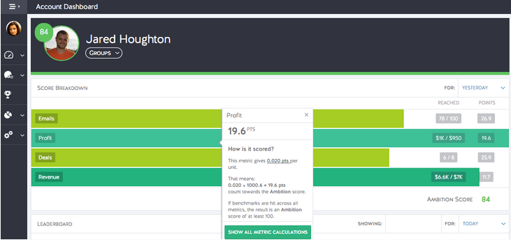 Ambition Software - Account executive specific dashboards