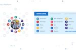 Capture d'écran pour Infraspeak : Native Apps