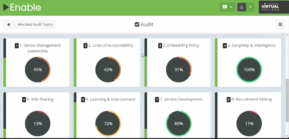 Audit topics can be chosen by users
