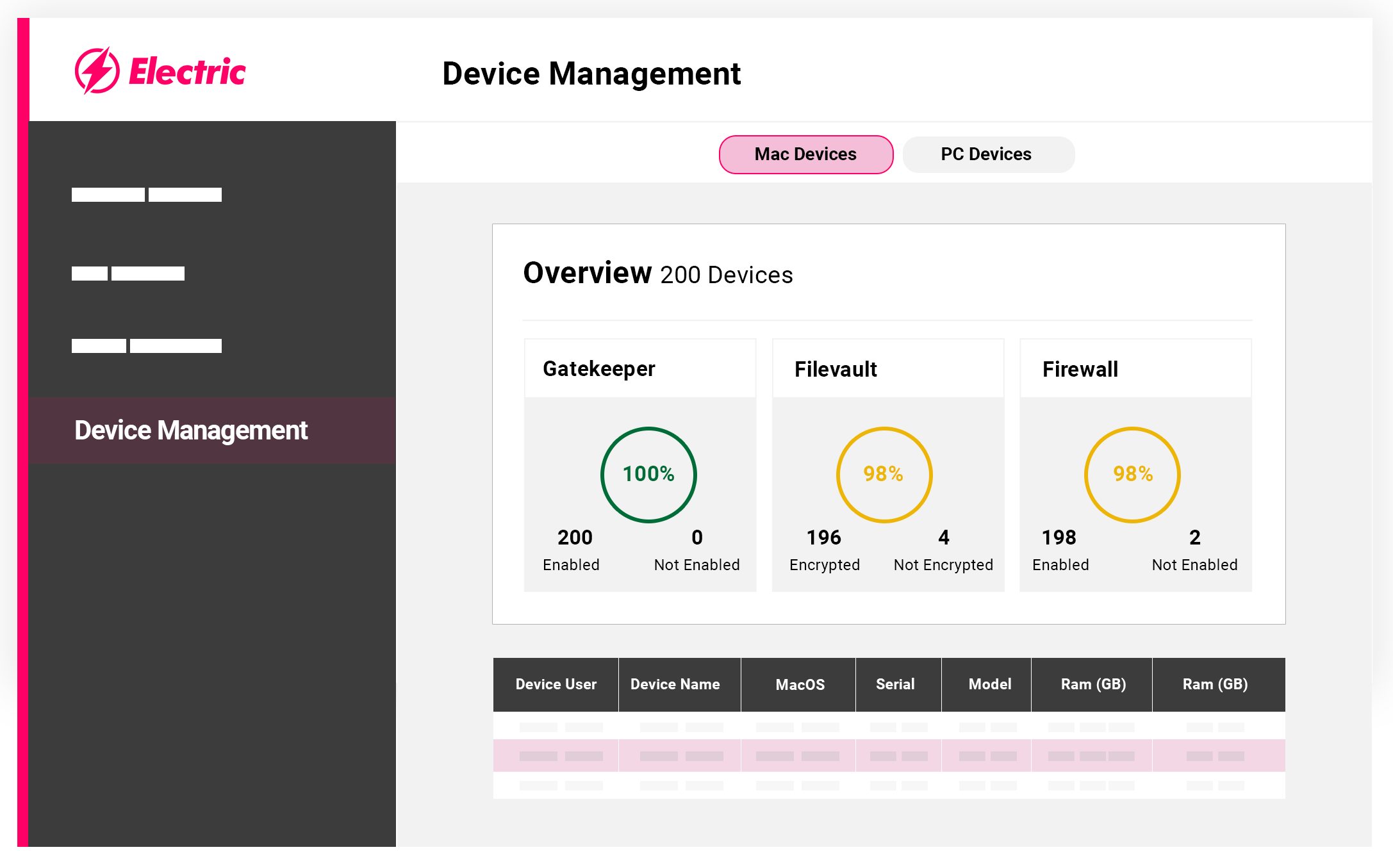 Electric device management