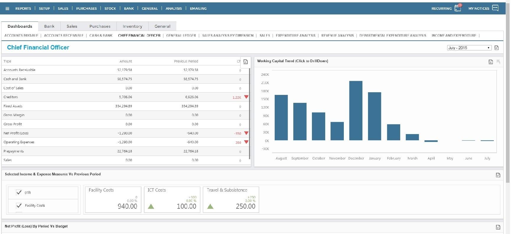 AccountsIQ Software - CFO dashboard