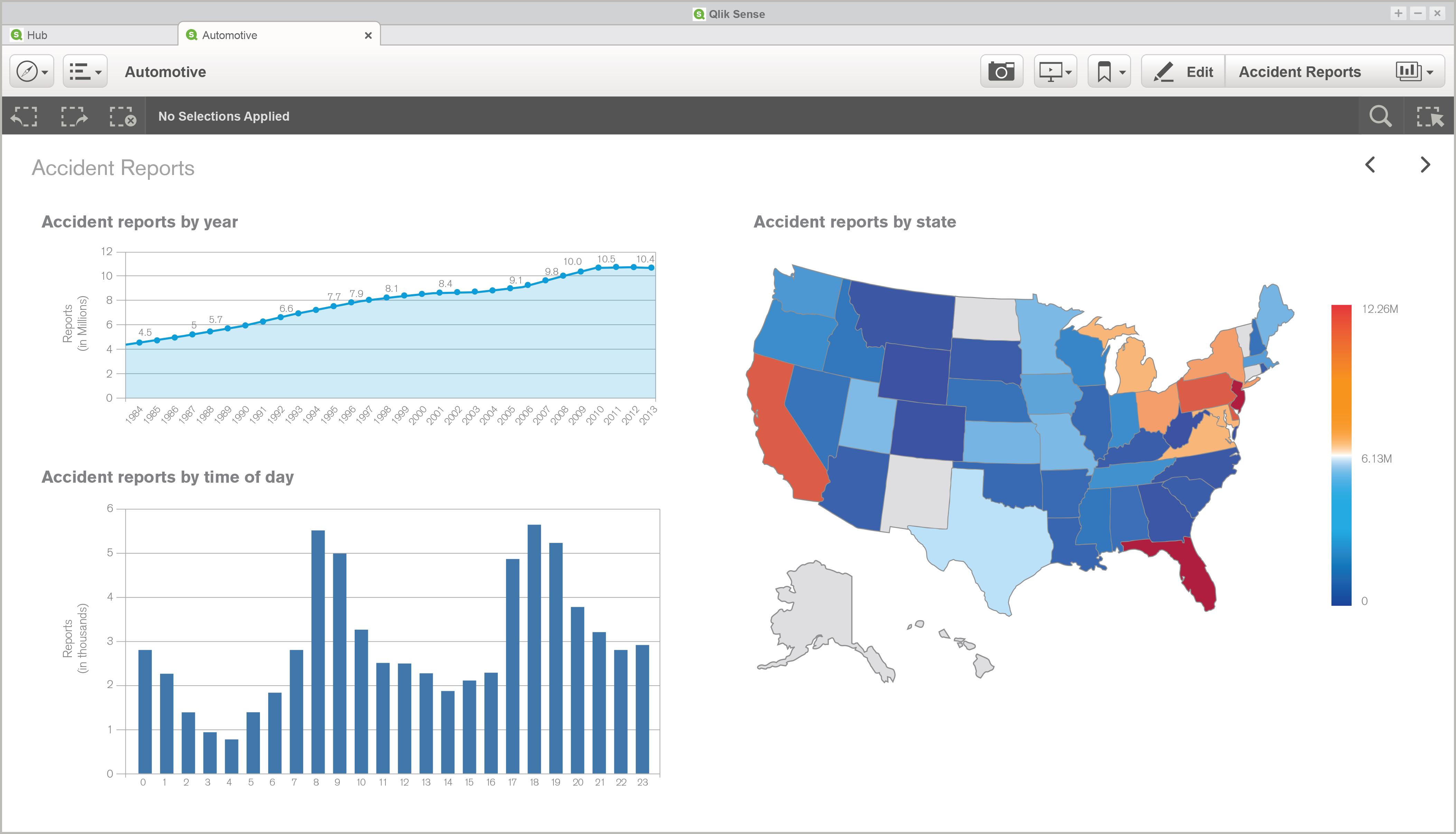 Qlik Sense mapping and graphing capabilities
