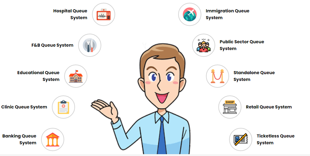 Industries that should use Queue Management System