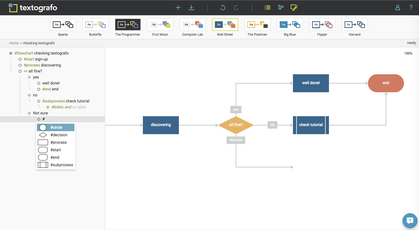 Textografo enables users to create diagrams, including flowcharts and decision tress, from text