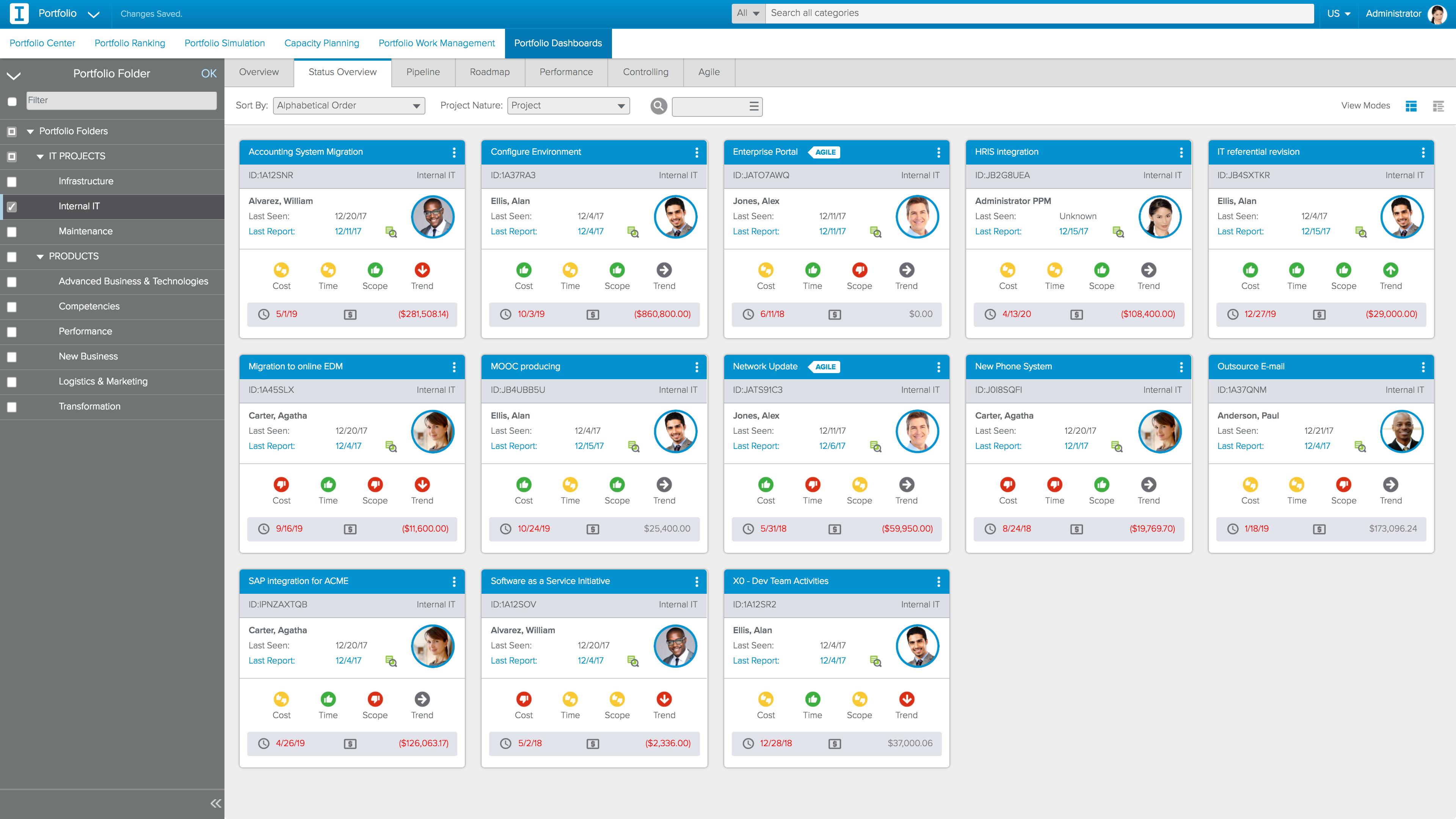 Sciforma Software - Portfolio Status Overview with indicators