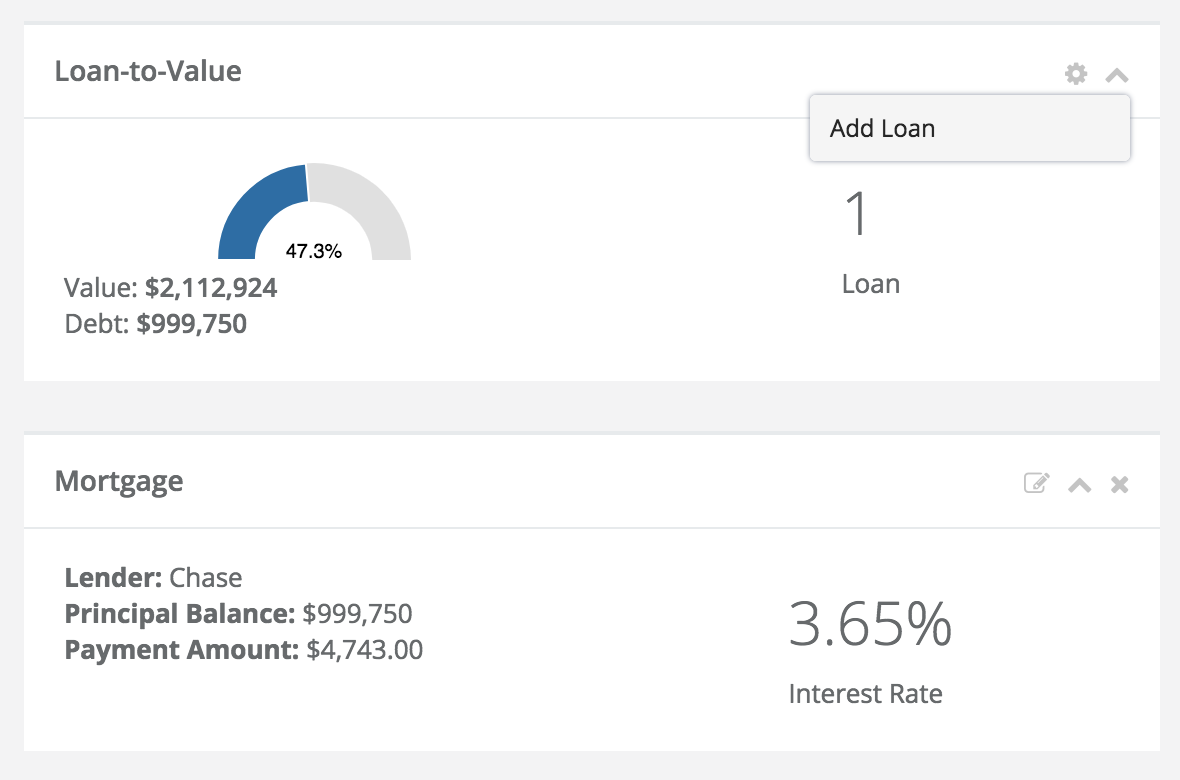 Loan-to-Value and Mortgage dashboard including Value and Debt