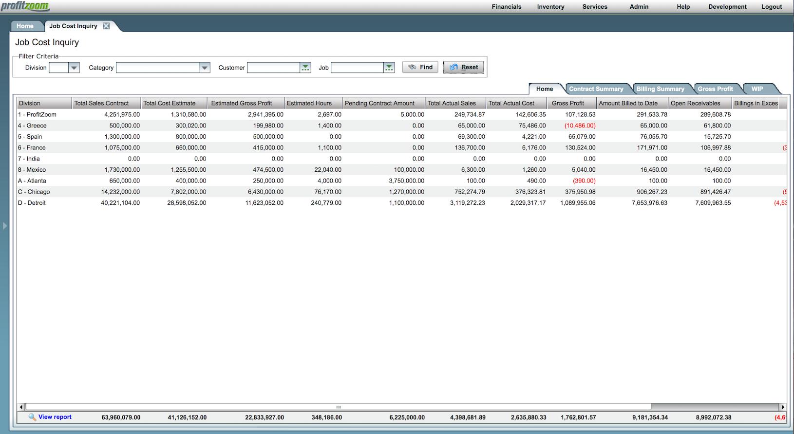 ProfitZoom Software - Job inquiry