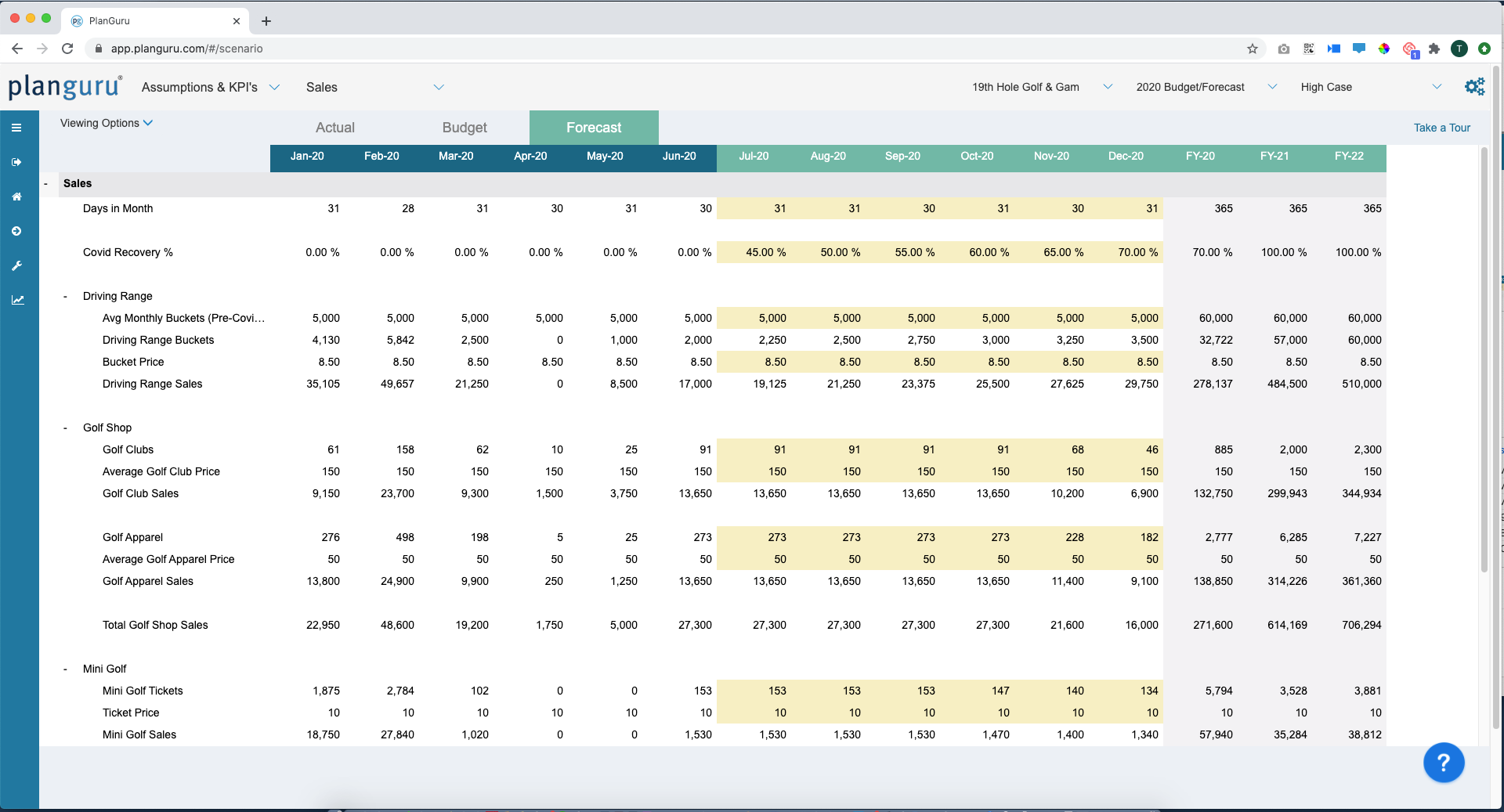 KPI's and Other Metrics
