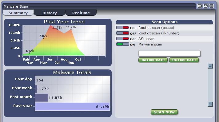 Atomic Enterprise OSSEC malware scan