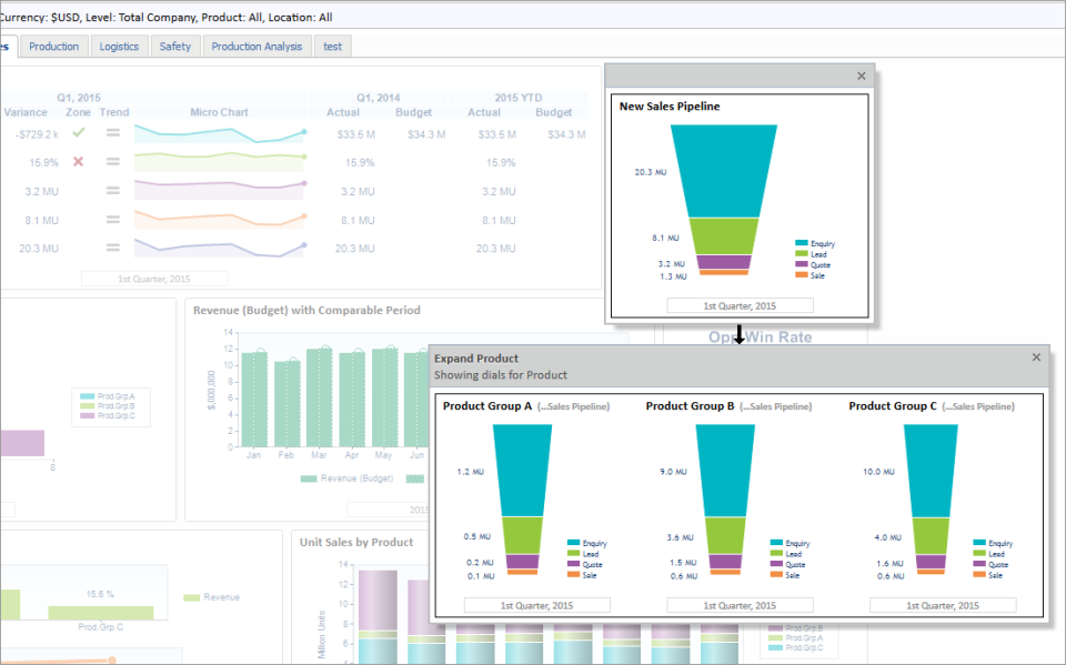 Adaptive Planning Software - Adaptive Planning Build KPI dashboards