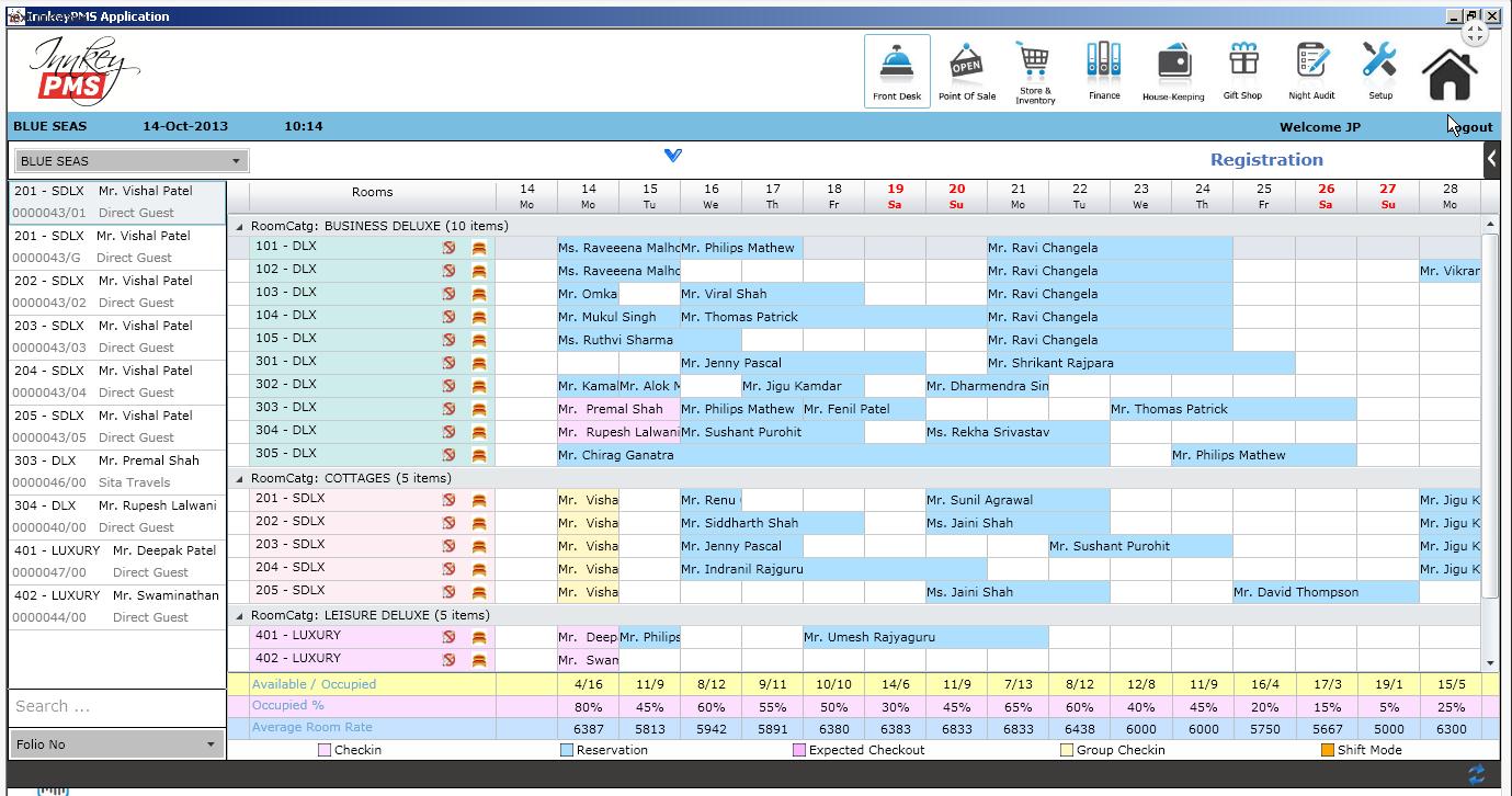 Innkey PMS Software - Registration view