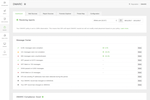 250ok screenshot: 250ok DMARC collects and performs analysis on DMARC reports to highlight authentication issues before quarantining and rejecting messages that compromise compliance