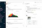 Zoho Cliq screenshot: Zoho Cliq dashboard
