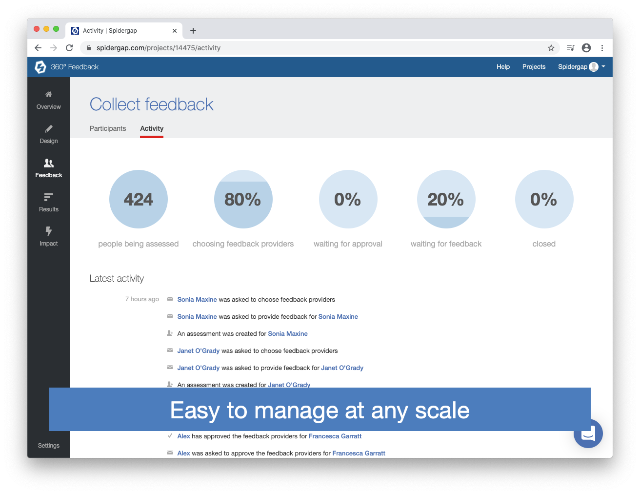 Spidergap Software - Easy to manage at any scale
