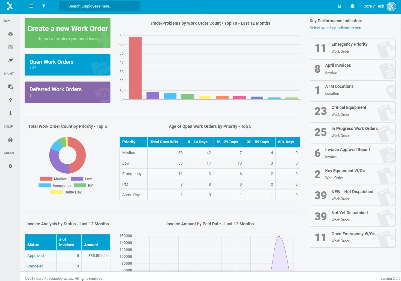 Officetrax Facilities Software - Dashboard