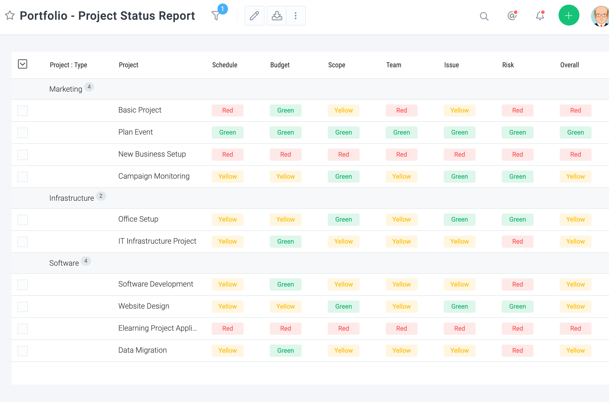 Celoxis Software - Project Status Report