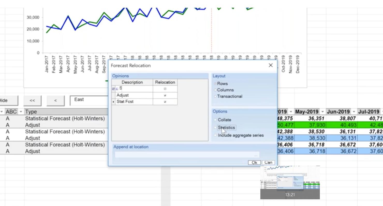 ForecastX Software - 2