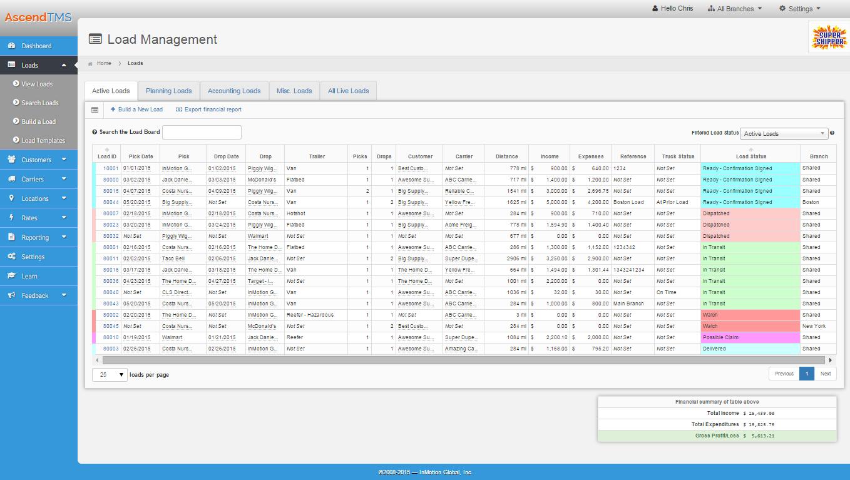AscendTMS Logistics Software Software - Load management