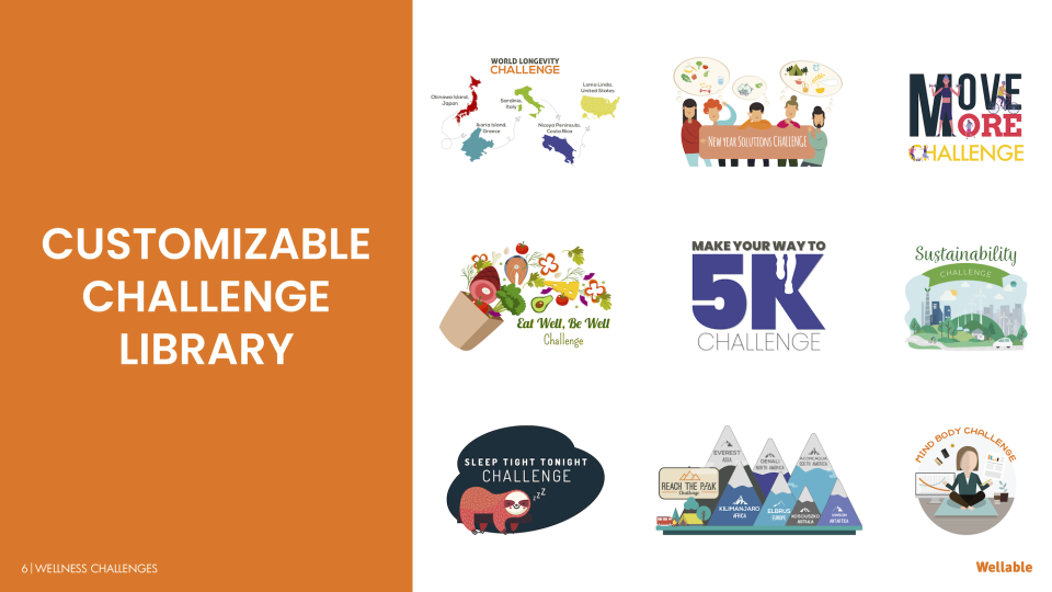 Wellable challenge library