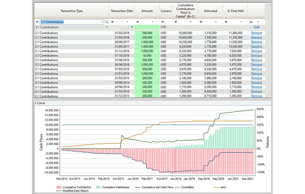 AlternativeSoft funds management