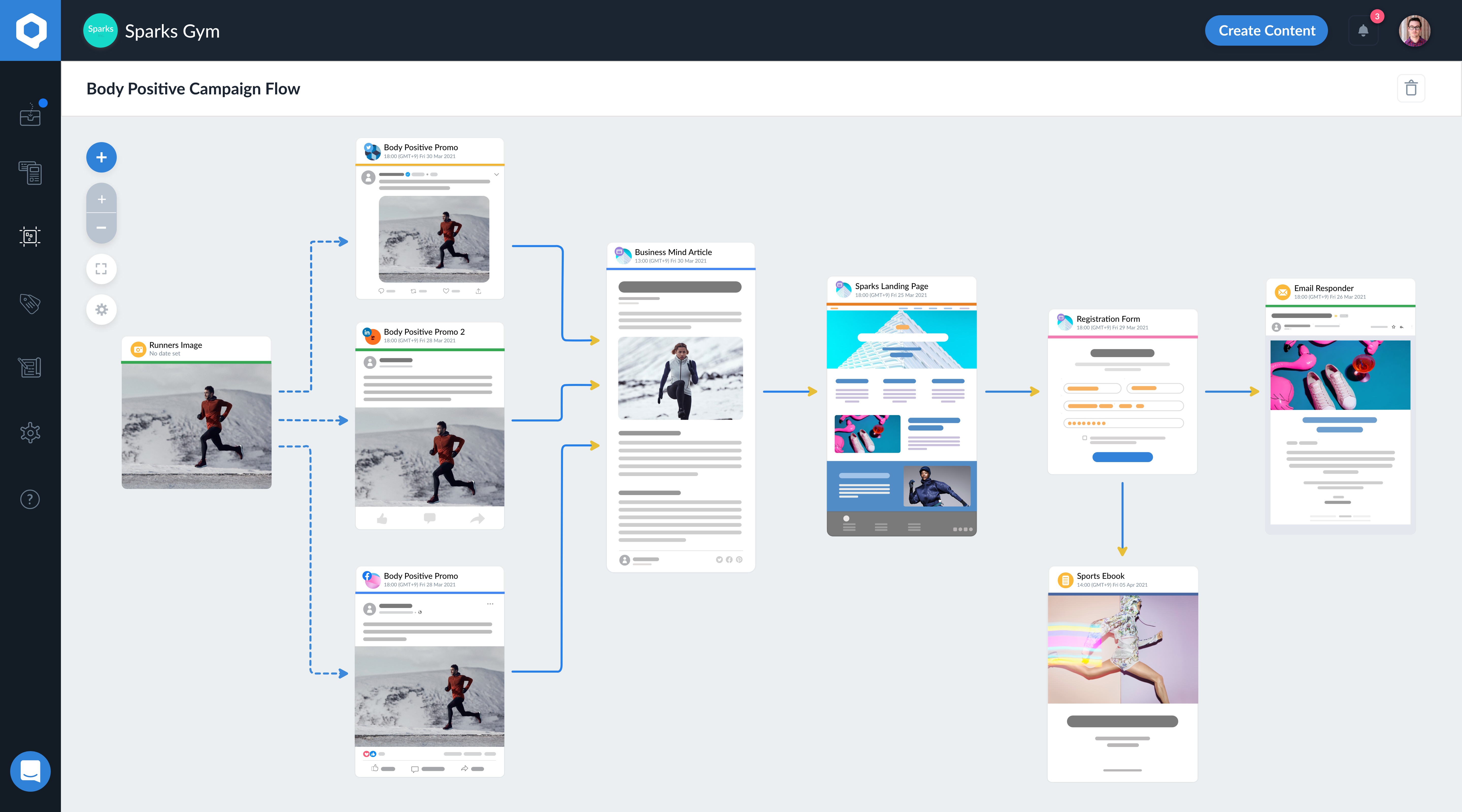 A collaborative canvas perfect for planning allows you to visualize complex campaigns and dependencies