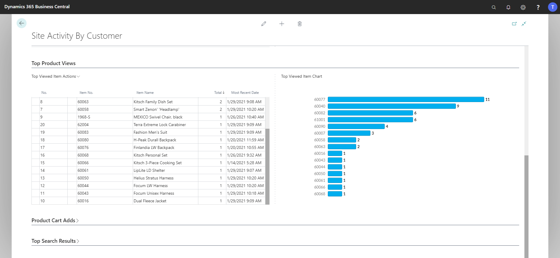 Site Activity Analyzer goes beyond Google Analytics and lets you understand known customer action and take steps based on that insight from from Business Central/NAV.