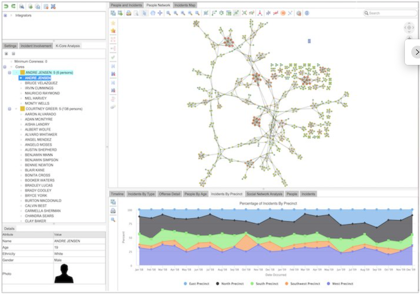 Crime Network Analysis.