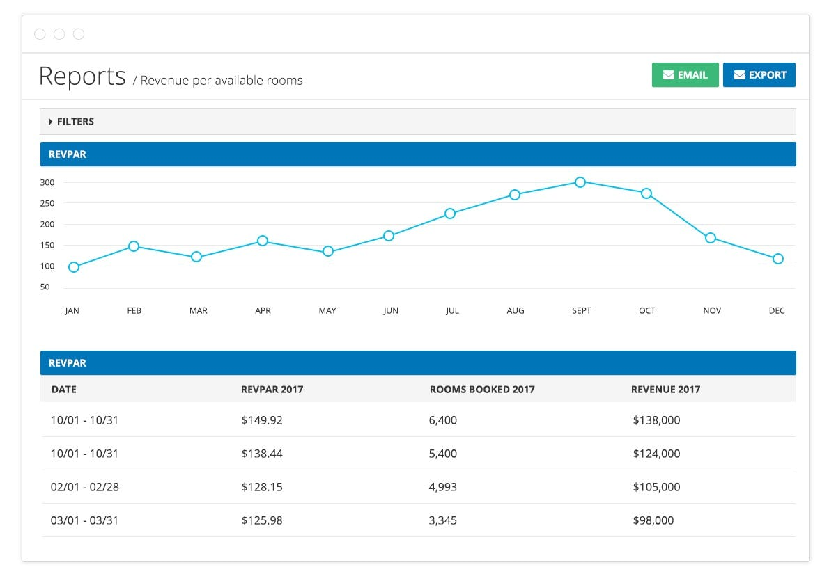 Cloudbeds Software - Reports