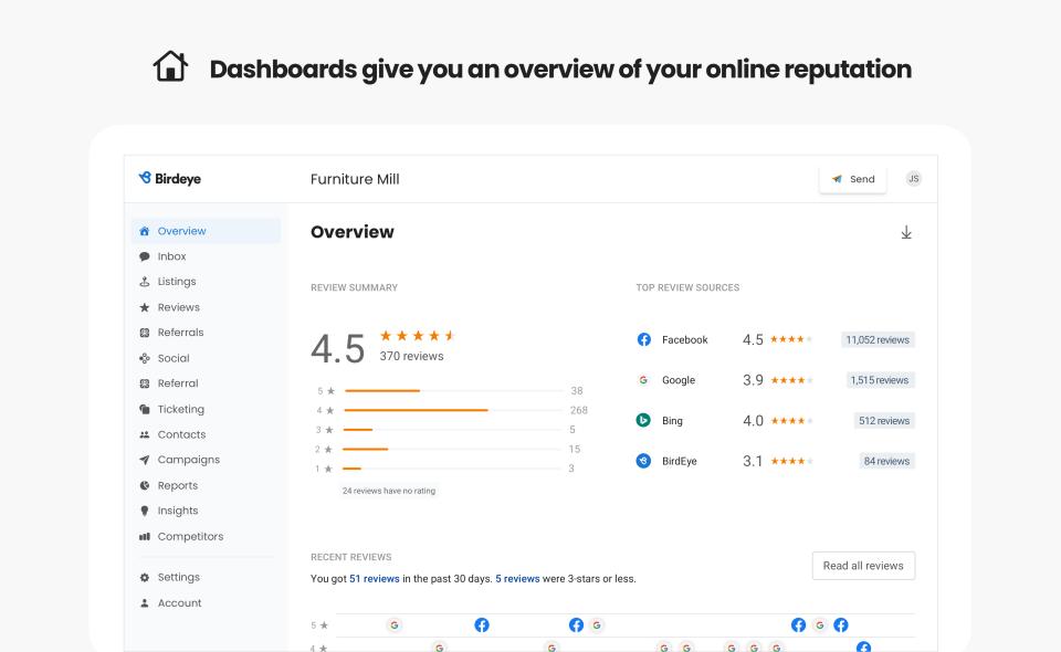 Birdeye Software - All-in-one Dashboard