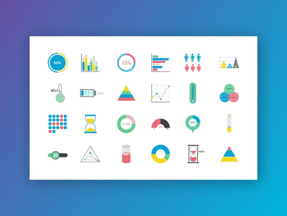 Visme Software - Over 50 charts and data widgets