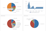 Captura de pantalla de Versa Cloud ERP: Customizable reporting and business intelligence