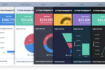 Zoho Analytics screenshot: Stunning dashboards: Choose from a range of visually appealing themes for your dashboard. Try any of the packaged themes available, or customize your own theme.