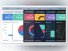 Zoho Analytics Software - Stunning dashboards: Choose from a range of visually appealing themes for your dashboard. Try any of the packaged themes available, or customize your own theme.