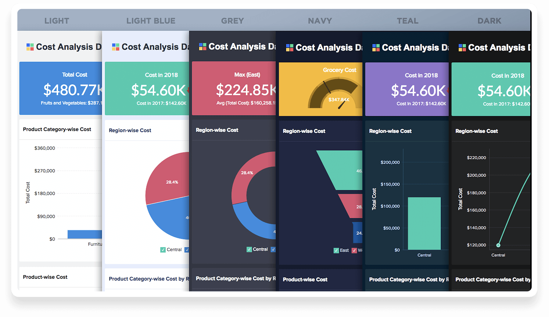 Stunning dashboards: Choose from a range of visually appealing themes for your dashboard. Try any of the packaged themes available, or customize your own theme.