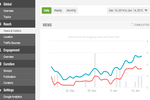 Scoop.it Screenshot: Get measurable results with our analytics